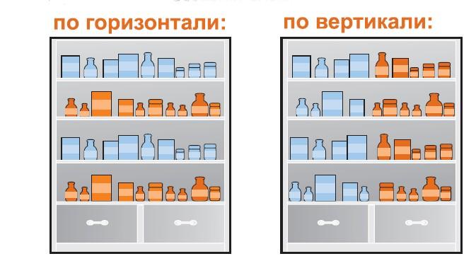Выкладка и хранение товара: http://tea-artel.ru/index.php/chayniy-magazin/vykladka-i-hranenie-tovara